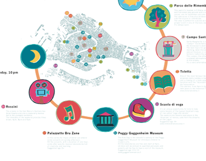 Mapping cultural information