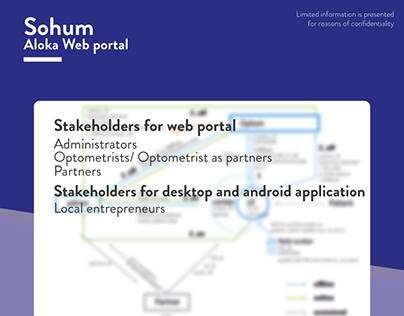 UX- Aloka Web portal