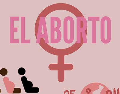 Infografía de Aborto