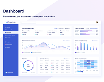 Dashboard UX/UI Design