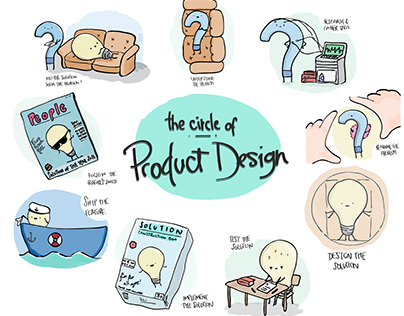 The Circle of Product Design