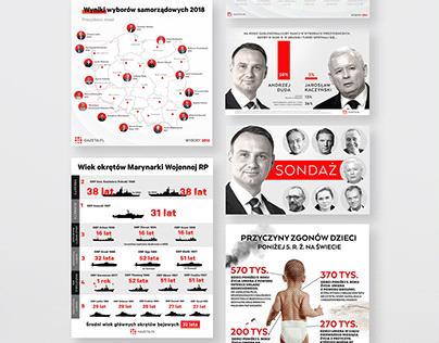 Infographic - Gazeta.pl