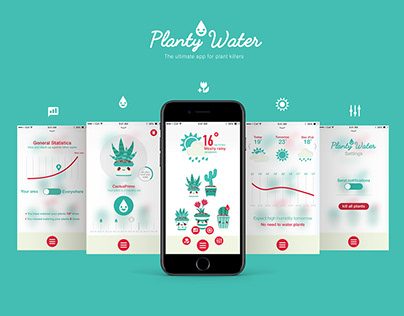 Planty Water - App concept