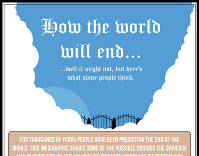 25 Theories on How The World Will End