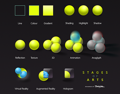 Stages of Arts