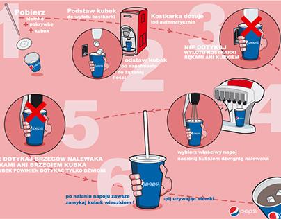 Pepsi - user manual label