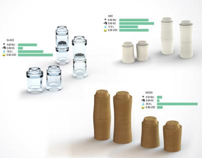 Salt&Pepper | Material Analysis