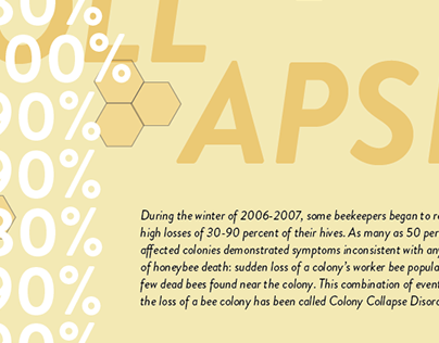 Colony Collapse Disorder Info Graph and Email Blast