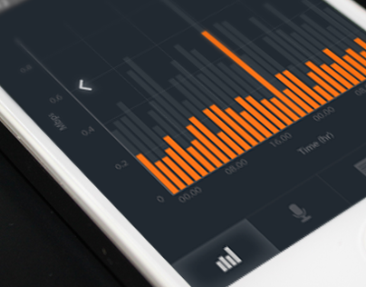 Network Traffic Report iOS app