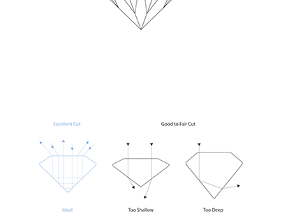 Client work.Illustration of diamond.
