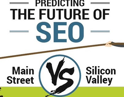 Predicting the Future of SEO