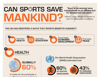 Can Sports Save Mankind?
