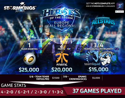 Infographic for Heroes of the Storm Allstars