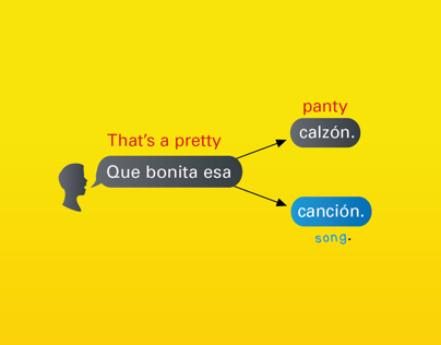 Rosetta stone say what you meant to say on behance How do you say dab in spanish
