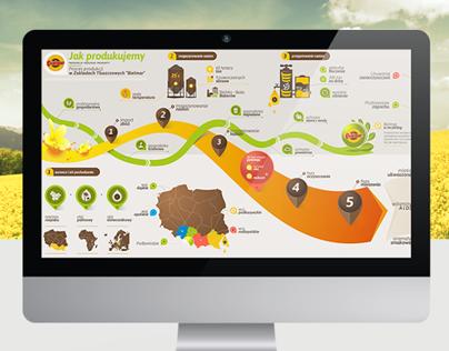 Bielmar - infographics