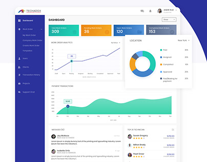 Dashboard/Web UI