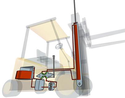 Forklift animacion for IST