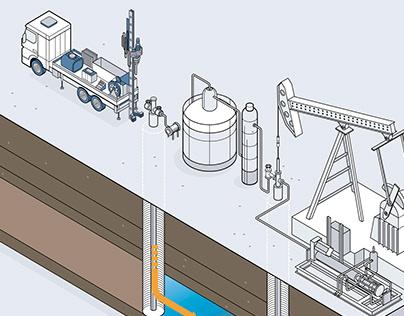TDB Oil Tools