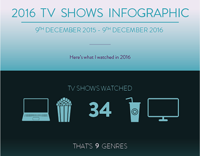 2016 TV Shows Infographic