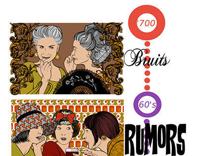 a chronology of culture rumors