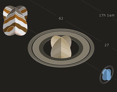The Solar System – Infographic