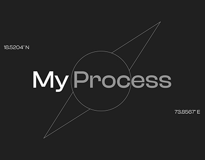 Mohnish Landge / Portfolio Presentation