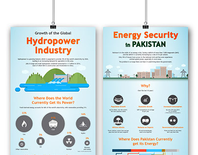 Infographics about global energy issues