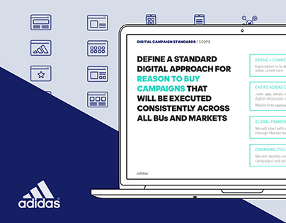 ADIDAS: VISUAL DOCUMENT TEMPLATE & ICONOGRAPHY
