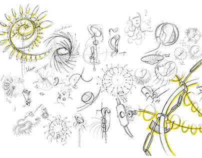 design researches