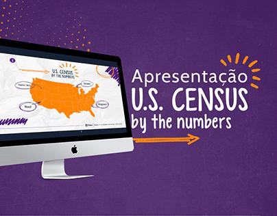 Apresentação em Prezi - U.S. Census