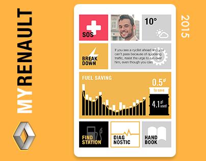 My Renault App