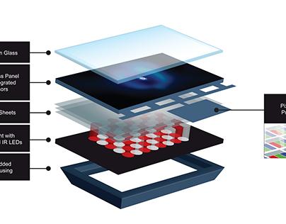 Technical Illustration - Microsoft PixelSense