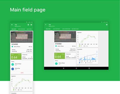 Redesign Cropio mobile app