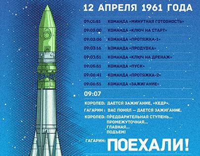 Cosmonautics Day