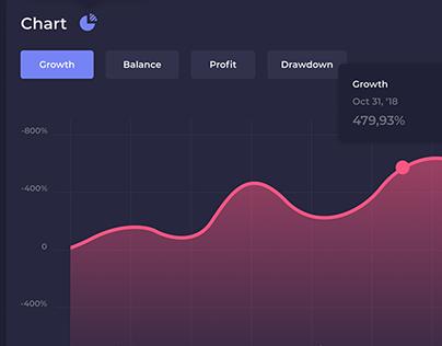 Trading service (Mobile app ver. + Desktop ver.)
