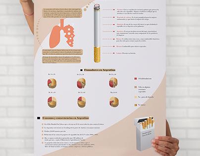 Proyecto , Infografia Contra el tabaquismo en Argentina