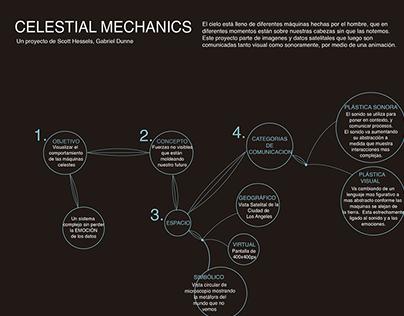 Celestial Mechanics - Infografía
