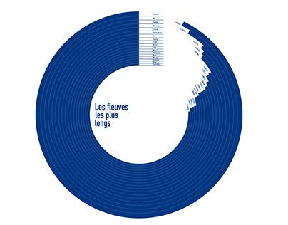Levi's : l e bleu / Levi's: blue