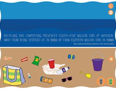 Keep Our Beaches Clean Interactive Site
