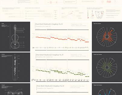 Symphony Taxonomy