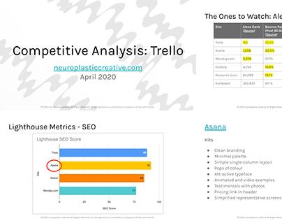 Competitive Analysis: Trello (2020)