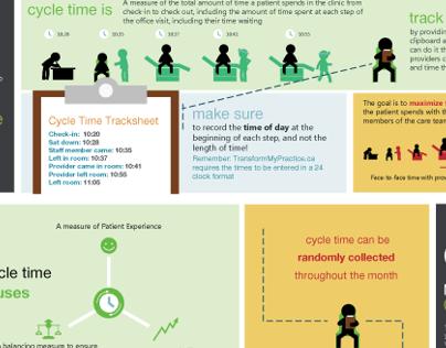 HQC Infographics