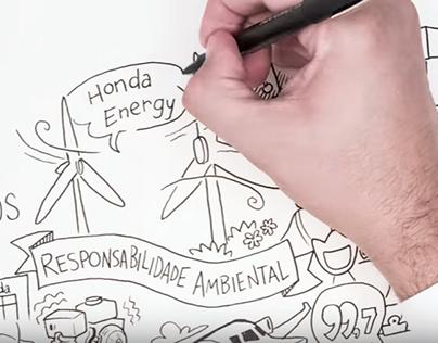 Responsabilidade Ambiental - Honda