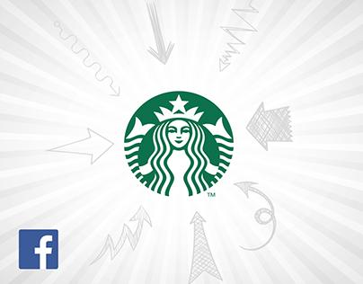 Starbucks Puerto Rico Facebook content GIFs
