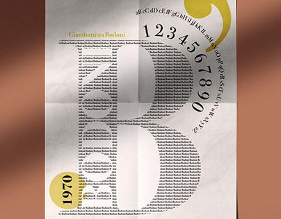 Bodoni - Typography