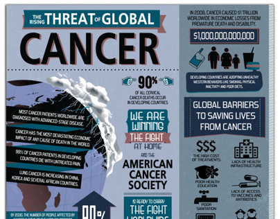American Cancer Society Infographics