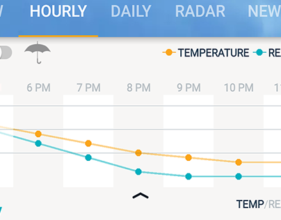 The 5 best weather apps with the most accurate forecast