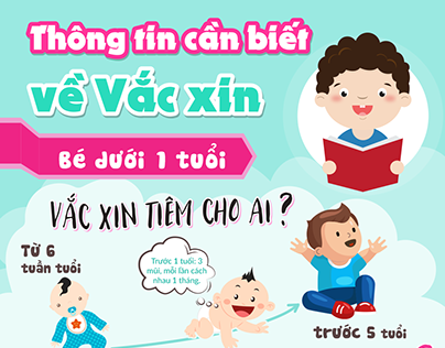 Infographic Vaccine for eva.vn