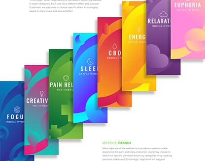 ChroniLogic - website and branding