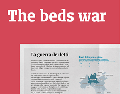 The beds war